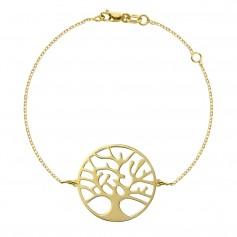 Bratara aur Copacul Vietii